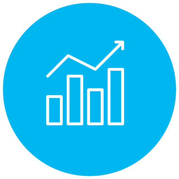 advanced analytics | magellan rx