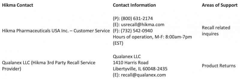 Hikma Pharmaceuticals Contact   Magellan Rx Management